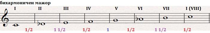9-1-4-БихармонМаж