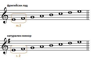 10-5-3-Фриг