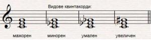 11-0-дур-мол-ум-ув