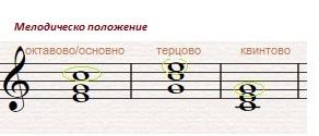 11-0-1-мелод