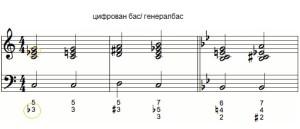 11-0-2-цифрован бас
