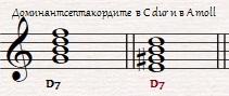 11-01-Домин-септ-дур и мол