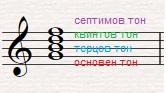 11-01-и септимов тон