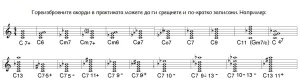 11-05-chords-jazz-1