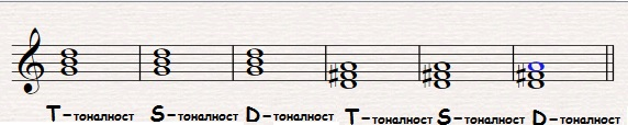 Към13